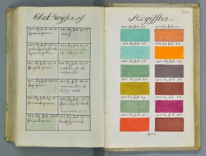 A. Boogert manuscript image, reposted from www.thisiscolossal.com